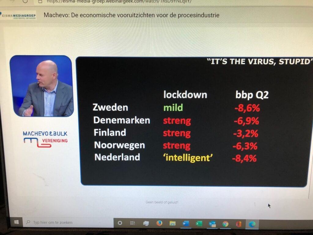 De economie krabbelt op weet Mathijs Bouwman